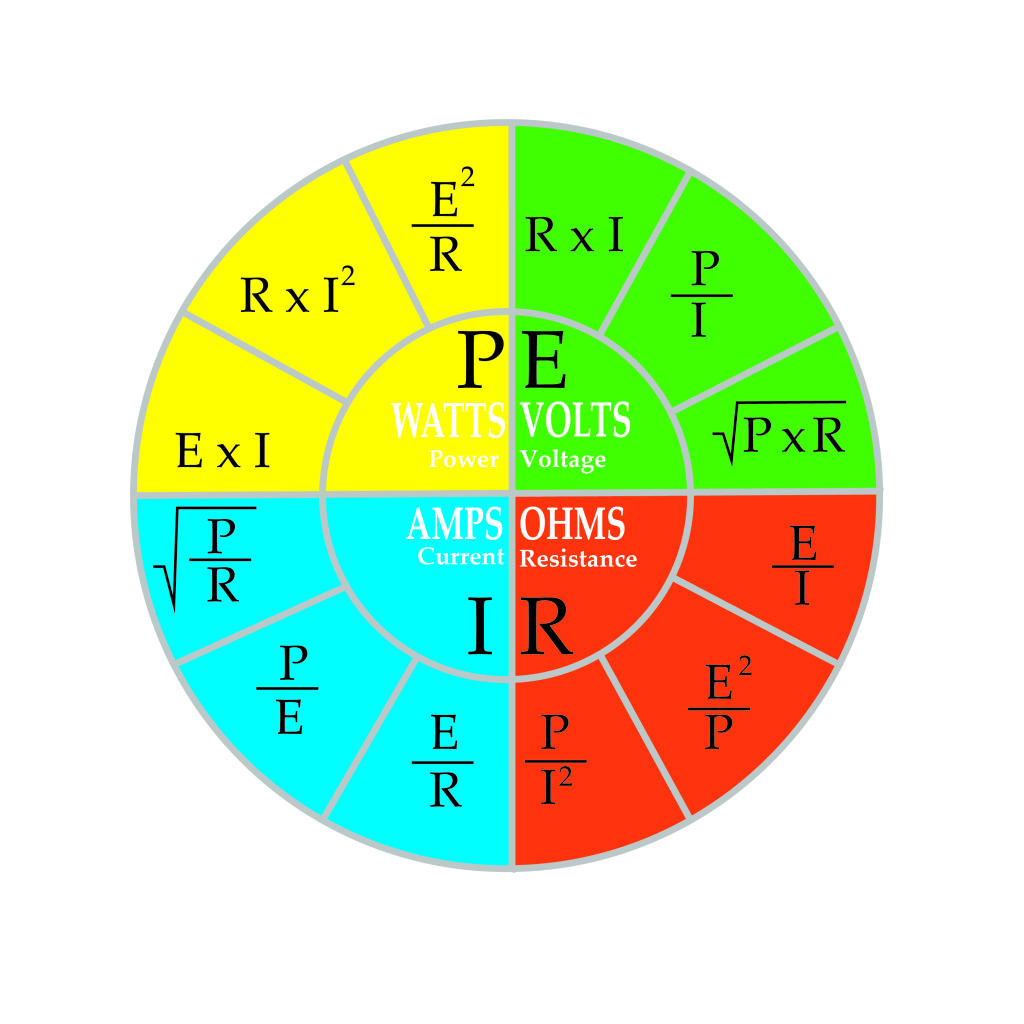 Peir Pie Chart 01 Electrician Services